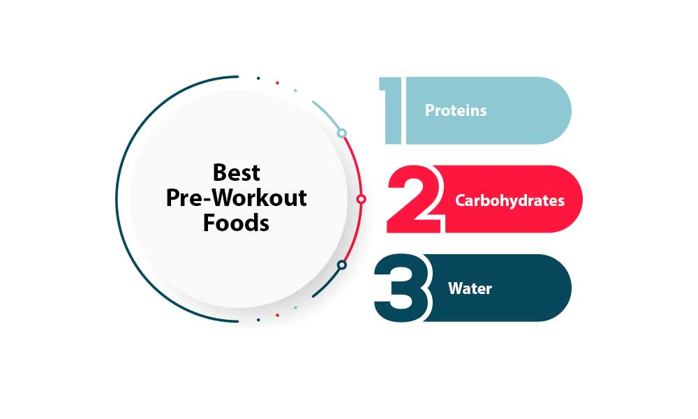 Beat pre-workout foods for early morning workouts?