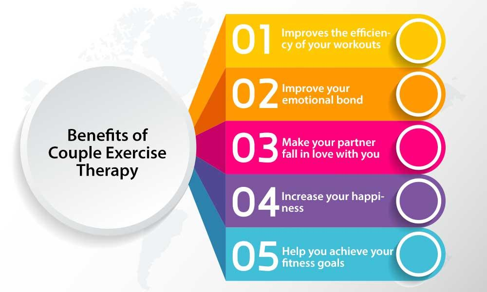 benefits of Couple exercise therapy- how can it help couples improve their relationship?