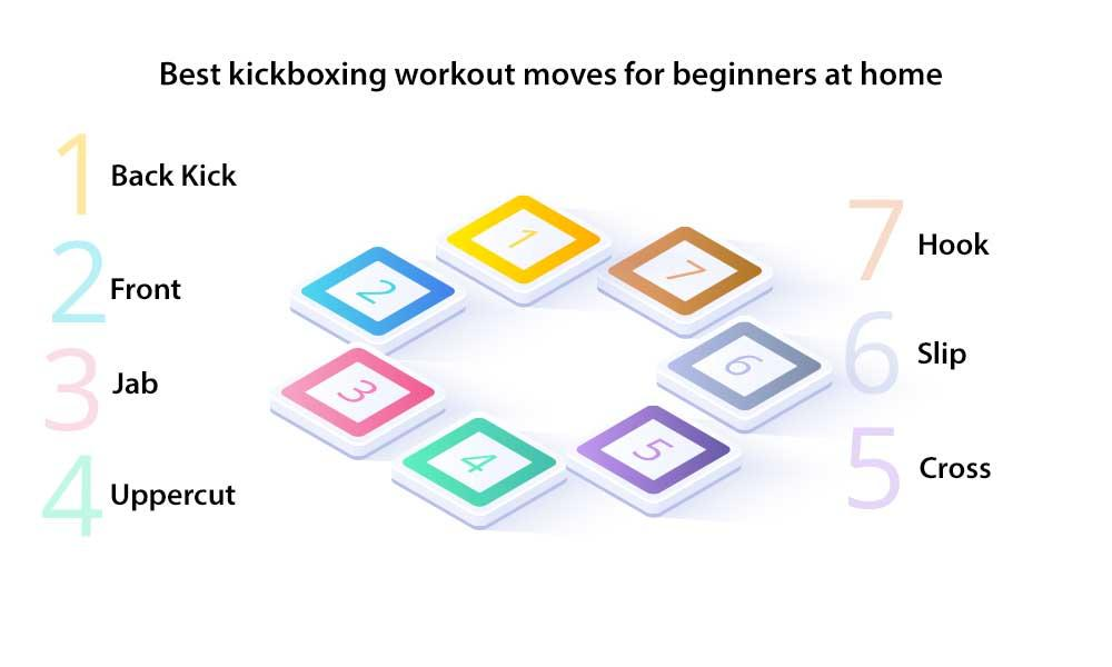 best kickboxing workout moves for beginners at home