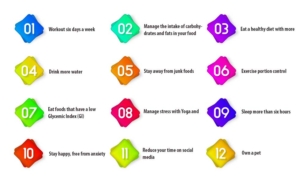how to reduce blood sugar at home with diet immediately checklist