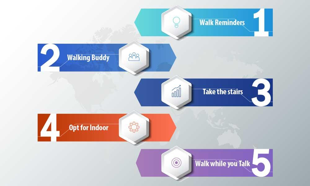 how to walk more every day?