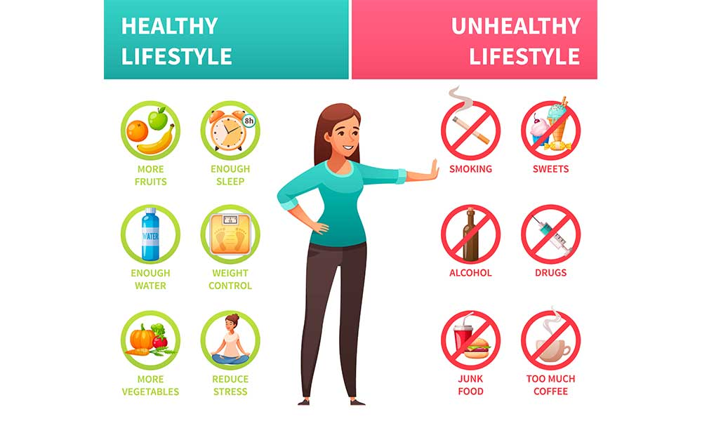 list of healthy lifestyle habits