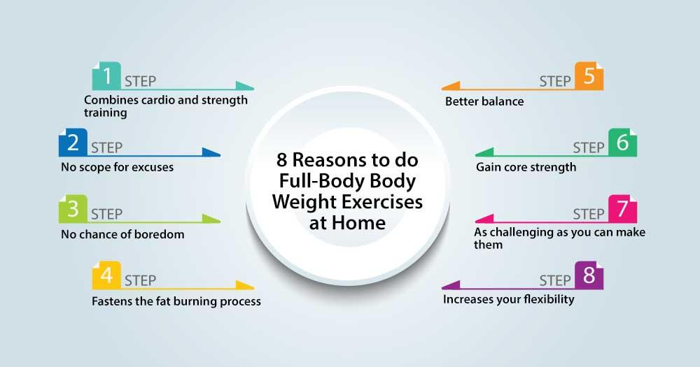 Reasons to do full-body bodyweight exercises at home