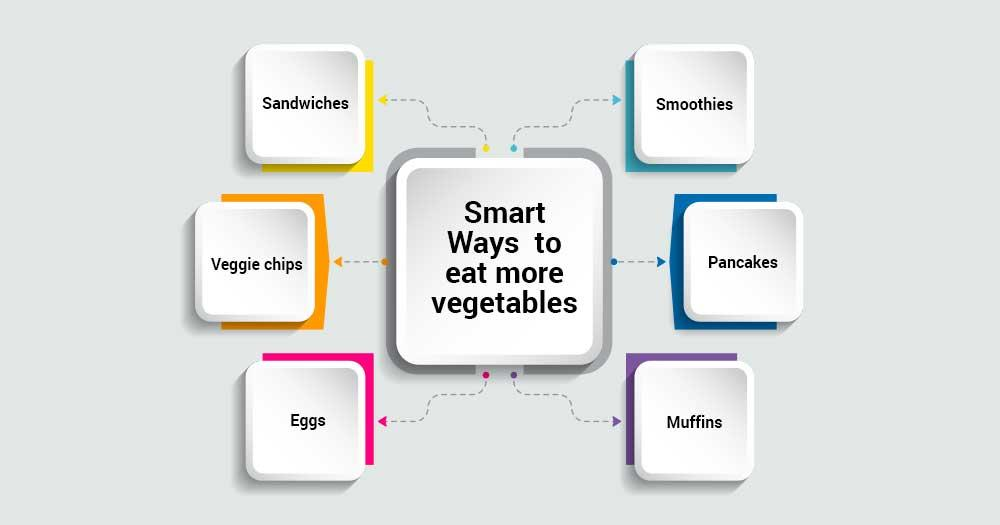 Smart ways to include and eat more vegetables in the diet