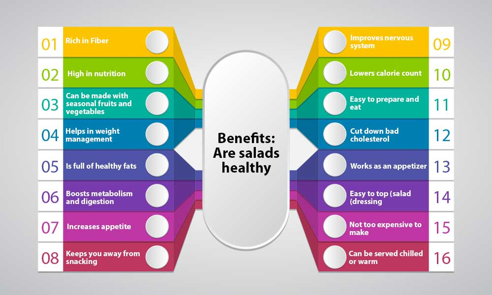 what are the benefits of salad?