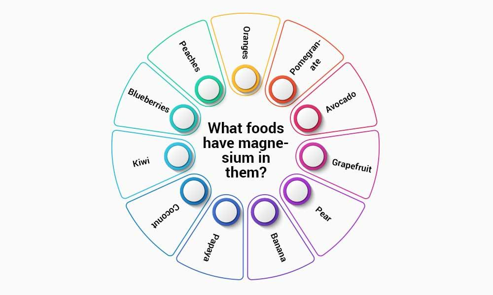 what foods are rich in magnesium?