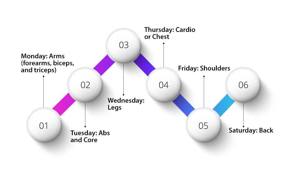 what is the best weekly workout plan for beginners?